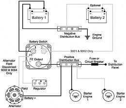 Switch diagram battery perko Dual batteries