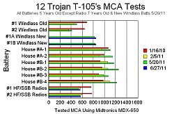 Click image for larger version  Name:12Trojans062711.jpg Views:184 Size:111.2 KB ID:31162