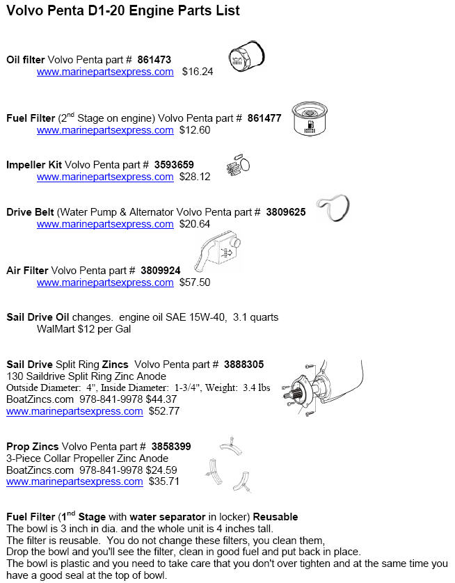 Click image for larger version  Name:D1-20 Engine Parts List_B.jpg Views:231 Size:104.0 KB ID:31621