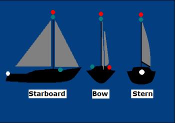 masthead tricolor nav light solution cruisers sailing forums click image for larger version navigation lights sailboats option mast top light