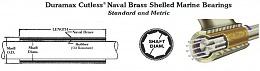 Click image for larger version  Name:Cutlass bearing pix pg616.jpg Views:1058 Size:27.6 KB ID:32286