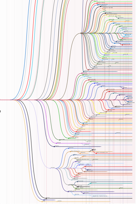 Click image for larger version  Name:linuxdistros-part.png Views:109 Size:188.3 KB ID:32624