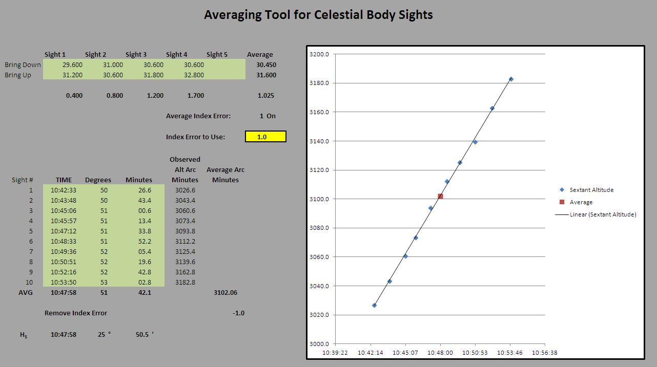 Click image for larger version  Name:Averaging Sights 10.27.11.JPG Views:152 Size:73.7 KB ID:33070