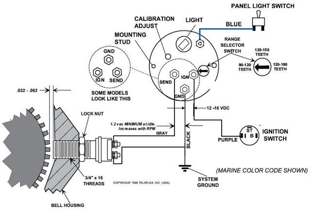 yanmar tachometer bouncing . . . replacement ? - cruisers, Wiring diagram