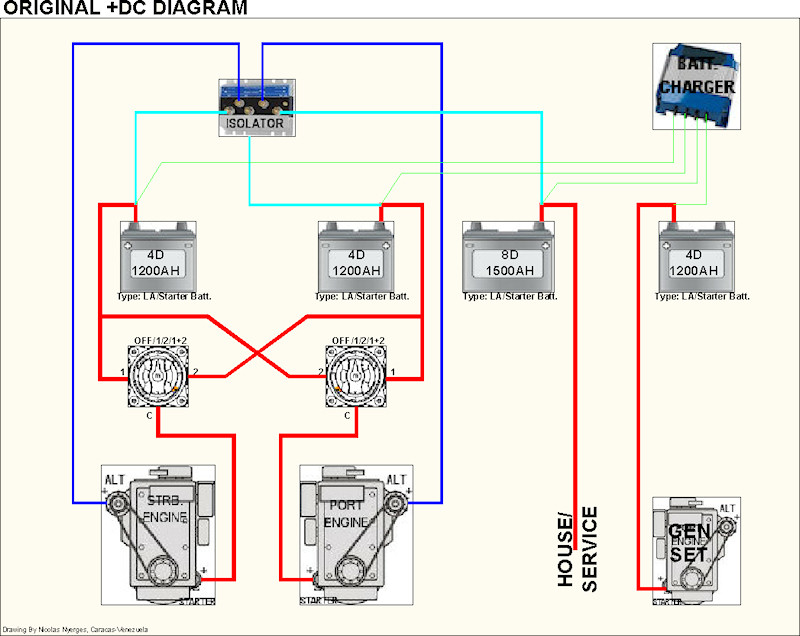 One Starting Battery For Two Engines ? - Cruisers & Sailing Forums | Twin Diesel Battery Wiring Diagram |  | Cruisers Forum