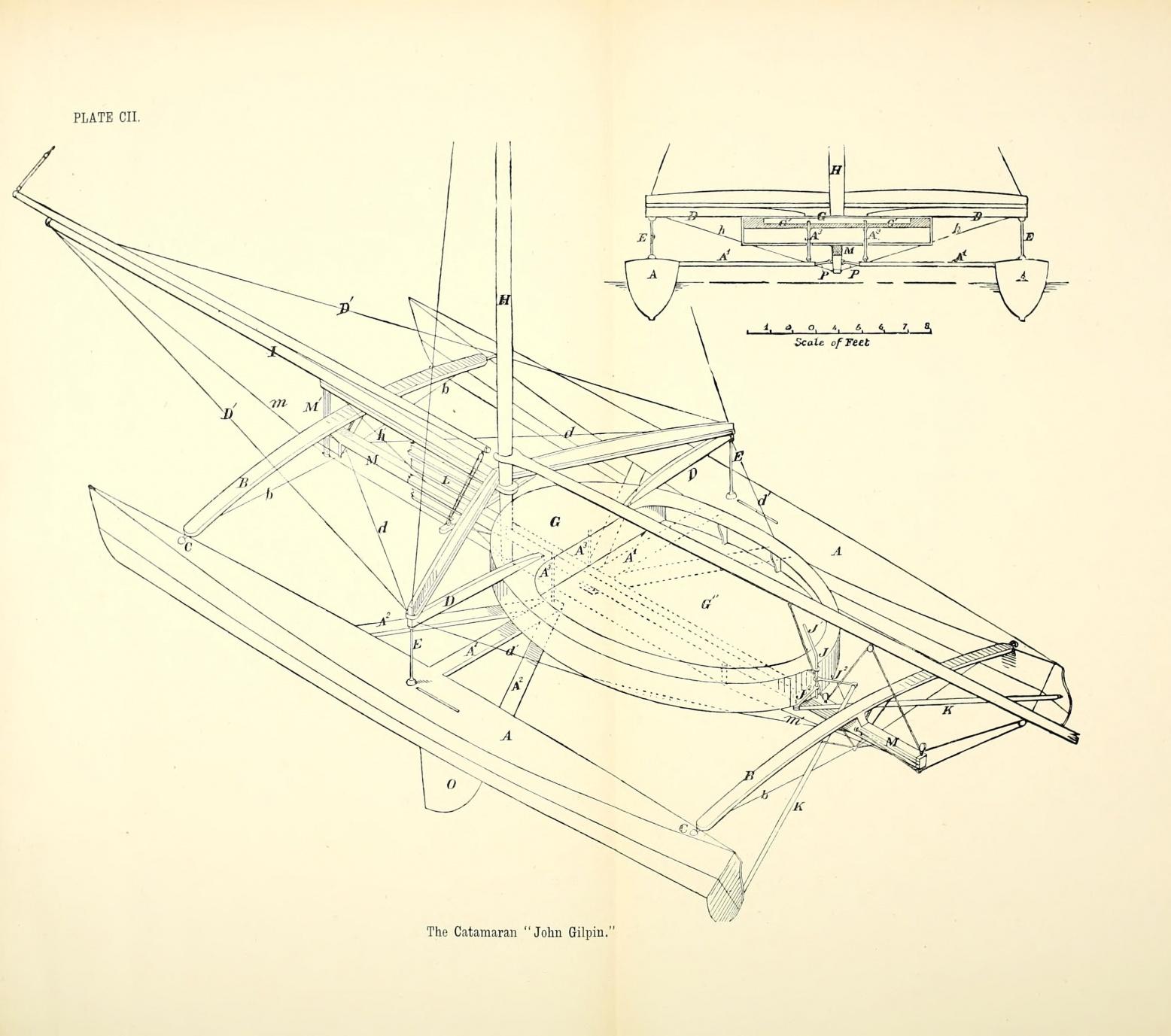 Click image for larger version  Name:Catamaran_John_Gilpin herreshoff.jpg Views:167 Size:408.4 KB ID:33825