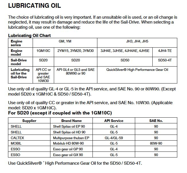 Click image for larger version  Name:Oil.jpg Views:345 Size:98.8 KB ID:34012