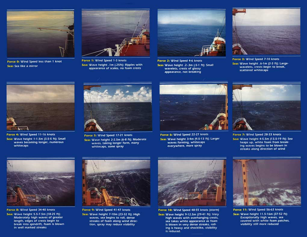 Click image for larger version  Name:wind-at-sea.jpg Views:139 Size:107.3 KB ID:34220