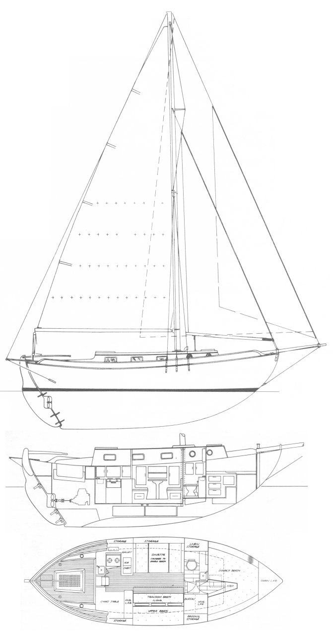 Click image for larger version  Name:westsail_32_drawing.jpg Views:432 Size:81.0 KB ID:35630