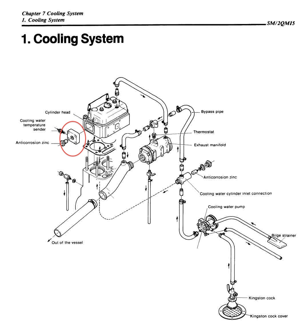 Need help. Yanmar 2QM15: Cylinder Inlet Connection moves