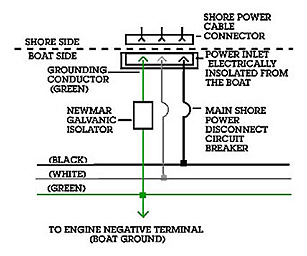 Click image for larger version  Name:Newmar isolator diagrm2.jpg Views:67 Size:61.7 KB ID:38928