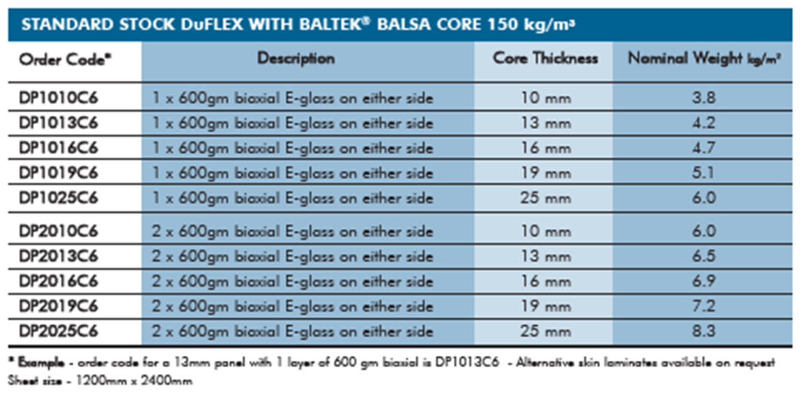 Click image for larger version  Name:balsa composite.png Views:125 Size:377.3 KB ID:4162
