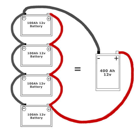 balanced battery wiring diagram balancing a 12x6v battery bank for a 24v system  battery bank for a 24v system