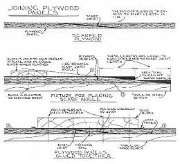 Click image for larger version  Name:scarf-joint.jpg Views:174 Size:52.7 KB ID:41724