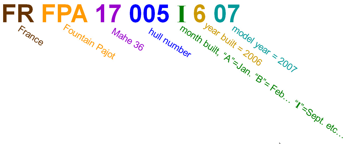 Click image for larger version  Name:Reading a FP Hull number.jpg Views:148 Size:86.9 KB ID:47215