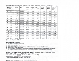 Click image for larger version  Name:79wire_sizing_chart_-_e-0101_00001-med.jpg Views:163 Size:225.6 KB ID:4732