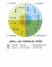 Click image for larger version  Name:Ohm'sLaw Wheel.jpg Views:189 Size:172.3 KB ID:4741