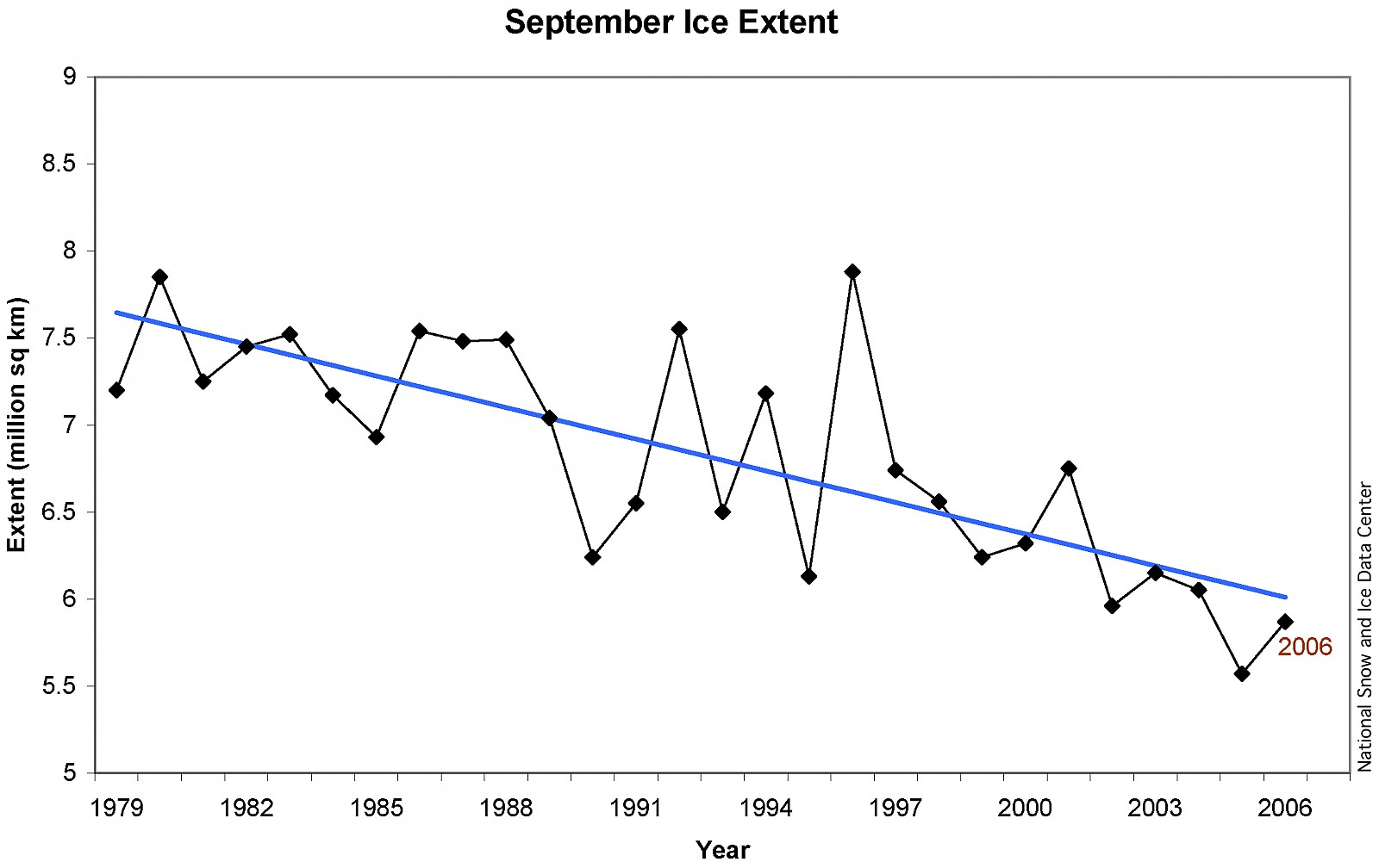 Click image for larger version  Name:ICE-SeptTrend.jpg Views:66 Size:122.6 KB ID:4779
