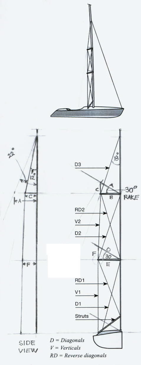 Click image for larger version  Name:B&R rig angles.jpg Views:529 Size:47.3 KB ID:4812