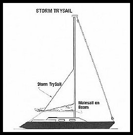 Click image for larger version  Name:StormTrysail.jpg Views:277 Size:11.9 KB ID:49095