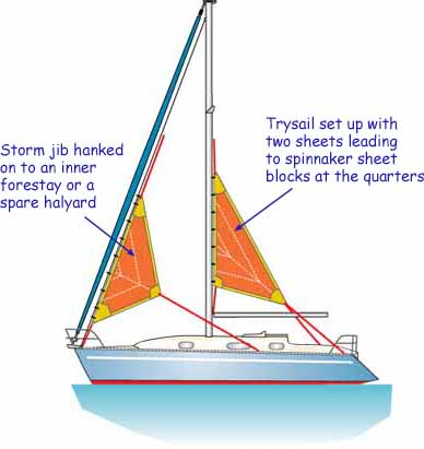 Click image for larger version  Name:storm-sails-labelled.jpg Views:333 Size:40.9 KB ID:49099