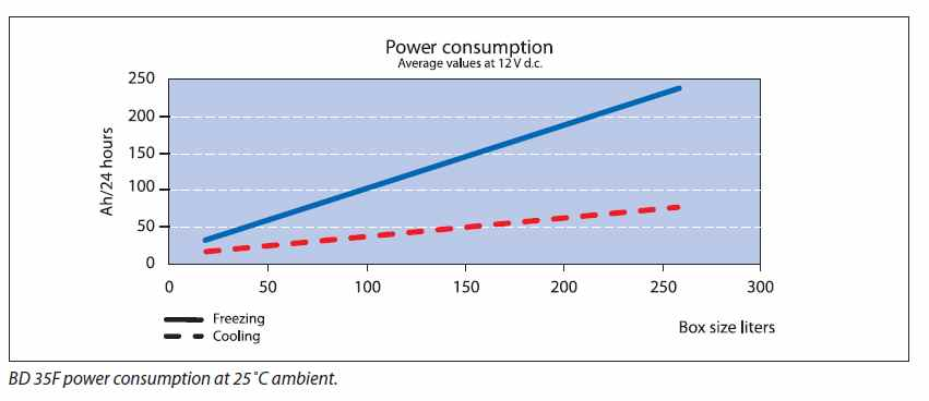 Click image for larger version  Name:BD35F Power Consumption.jpg Views:107 Size:17.9 KB ID:49467