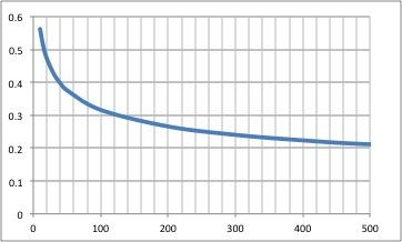 Click image for larger version  Name:Tsunami amplitude vs depth.jpg Views:97 Size:21.7 KB ID:49658