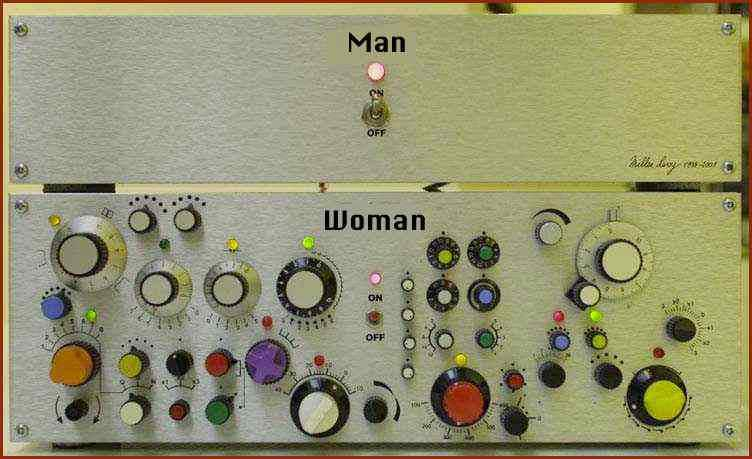 Click image for larger version  Name:men and women explained.JPG Views:112 Size:41.4 KB ID:5040
