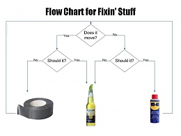 Click image for larger version  Name:FixStuff[1].jpg Views:213 Size:63.5 KB ID:51522