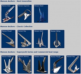 Click image for larger version  Name:Manson 12 anchors.jpg Views:104 Size:144.0 KB ID:51920