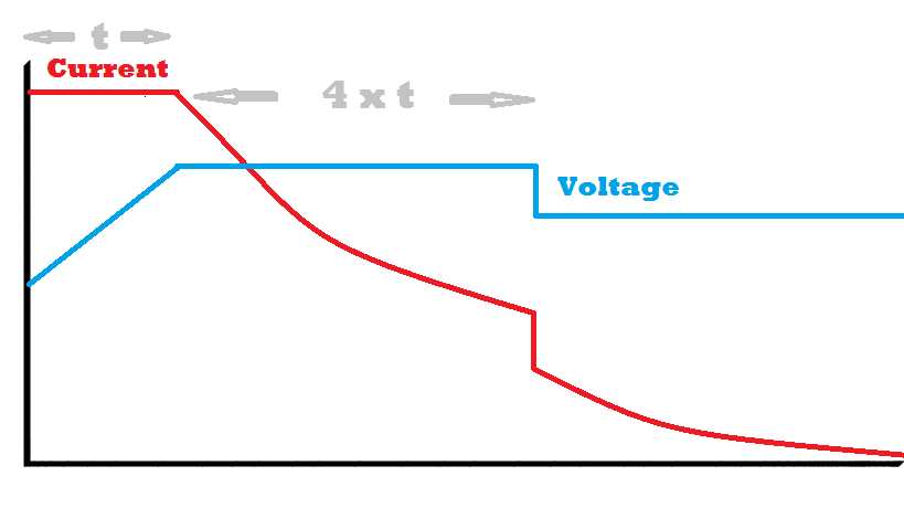 Click image for larger version  Name:Charge graph 2.png Views:98 Size:13.4 KB ID:53274
