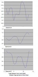 Click image for larger version  Name:Random Tides from WA to Cook Strait.PNG Views:66 Size:30.0 KB ID:53591