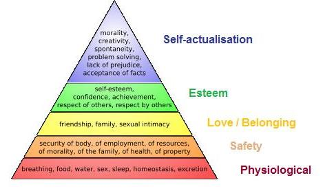 Click image for larger version  Name:maslow-hierarchy-of-needs.jpg Views:90 Size:20.3 KB ID:54563