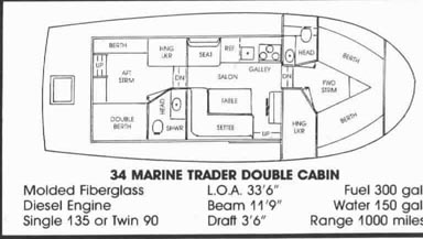 Click image for larger version  Name:MarineTrader34-Layout.jpg Views:194 Size:19.9 KB ID:5461