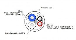 Click image for larger version  Name:nema 2000 wire eq.JPG Views:103 Size:29.5 KB ID:55793