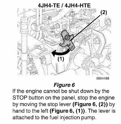 Vp44 Injection Pump Vp30 Injection Pump Wiring Diagram