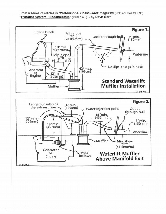 Click image for larger version  Name:waterlift muffler above exhaust.jpg Views:468 Size:183.5 KB ID:5684