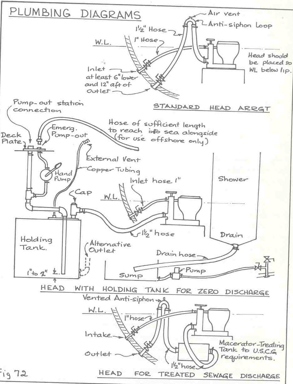Head Plumbing Diagram Help Cruisers Sailing Forums Schematics Click Image For Larger Version Name Marine Views 3049 Size