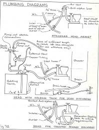 head plumbing diagram - help? - cruisers & sailing forums plumbing diagram examples