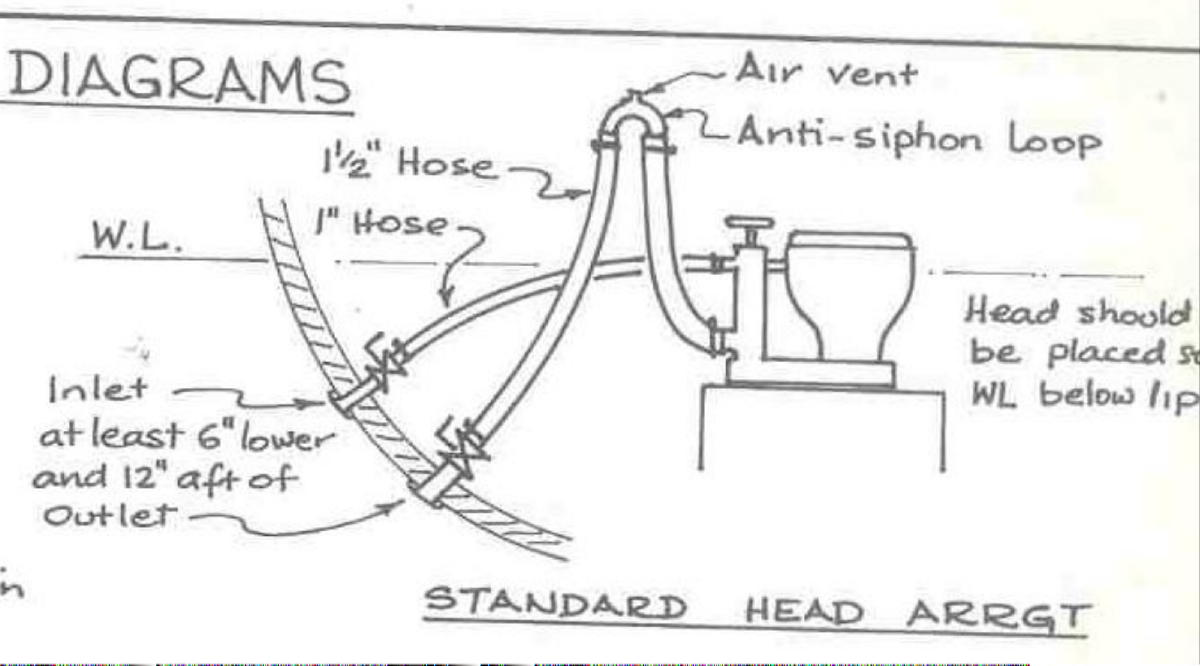 Head plumbing diagram help cruisers sailing forums click image for larger version name marine head 2g views 5743 size pooptronica