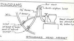 rv plumbing diagram boat head plumbing diagram head plumbing diagram - help? - cruisers & sailing forums #4