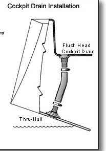 Click image for larger version  Name:904009-flange-mounting-seacock-installation.jpg Views:88 Size:18.5 KB ID:59910