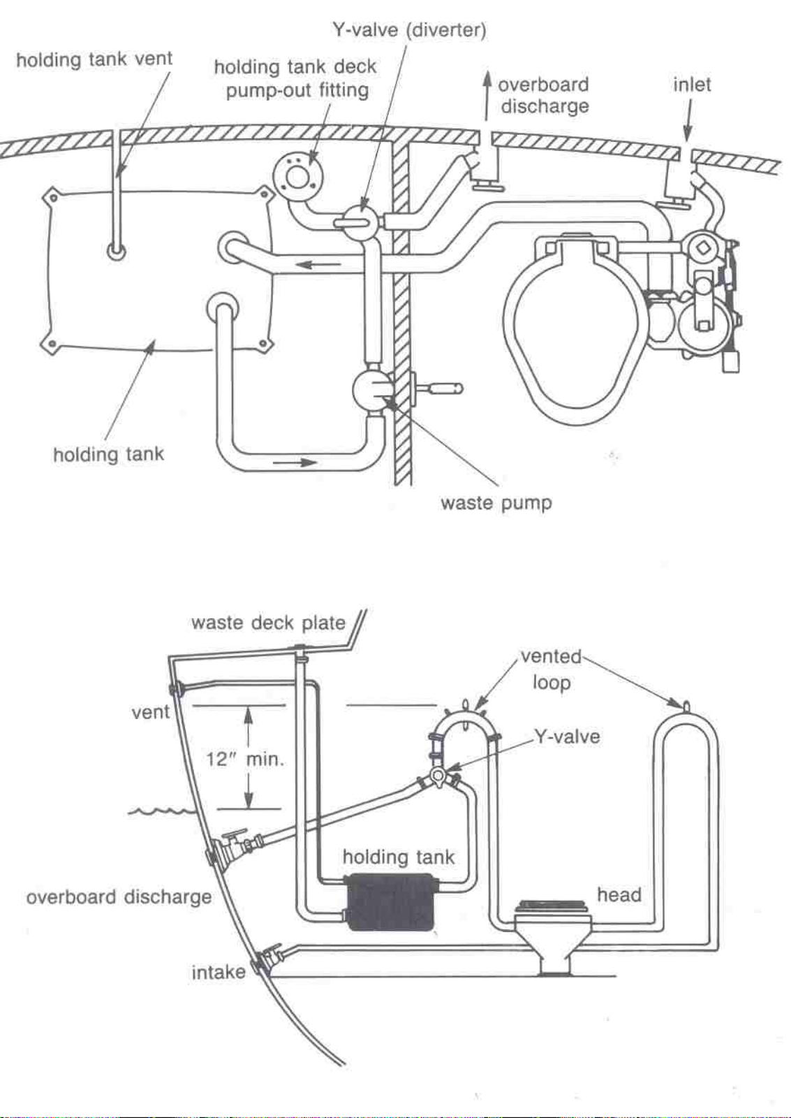 Plumbing Toilet Drain Diagram Likewise Schematic Boat Head Wiring Diagrams Help Page 2 Cruisers Livewell Valve Area