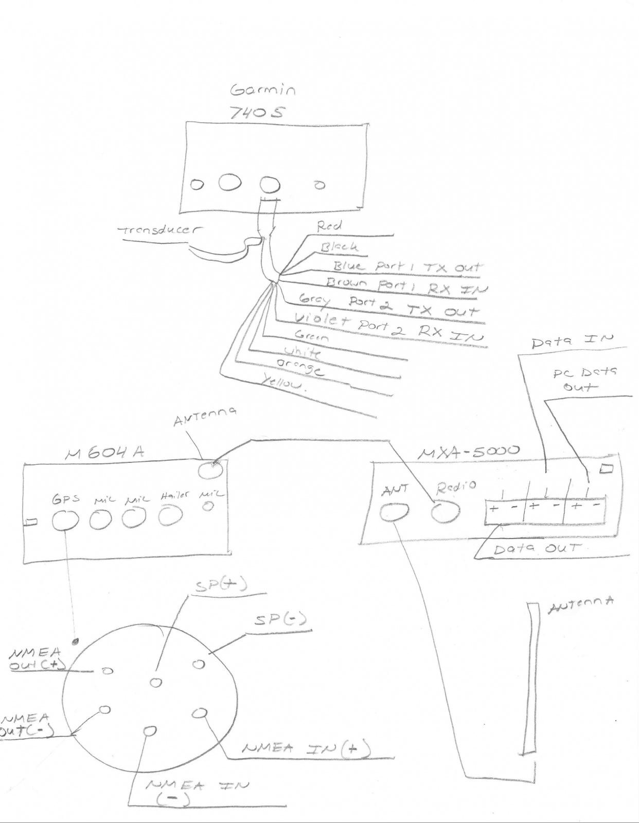 Wiring icom ic-m604a vhf, mxa-5000 ais, Garmin 740s