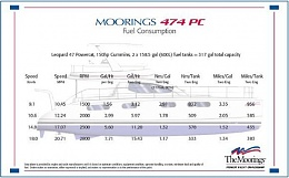 Click image for larger version  Name:Fuel_usage3.jpg Views:455 Size:51.2 KB ID:64611