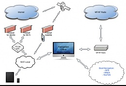 Click image for larger version  Name:Complex Configuraion 2.2.1.jpg Views:142 Size:82.8 KB ID:65020