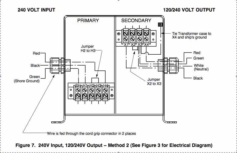 Wiring Diagrams Besides Isolated Ground System Diagram
