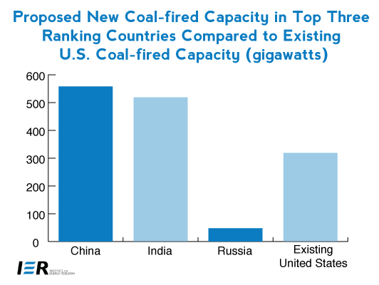 Click image for larger version  Name:Worldwide-Coal-2.png Views:34 Size:19.3 KB ID:65570