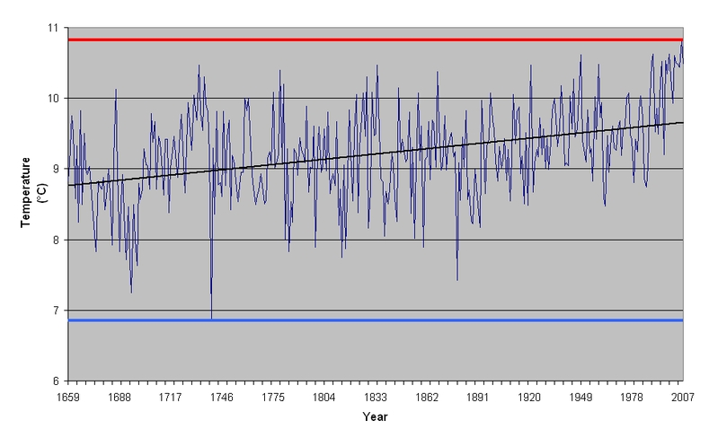Click image for larger version  Name:ocean temps.jpg Views:36 Size:142.3 KB ID:65730