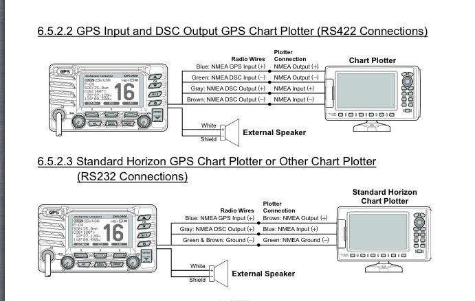 Help with Standard Horizon GX1600 connecting to Garmn 740S ... Garmin S Wiring Schematic on